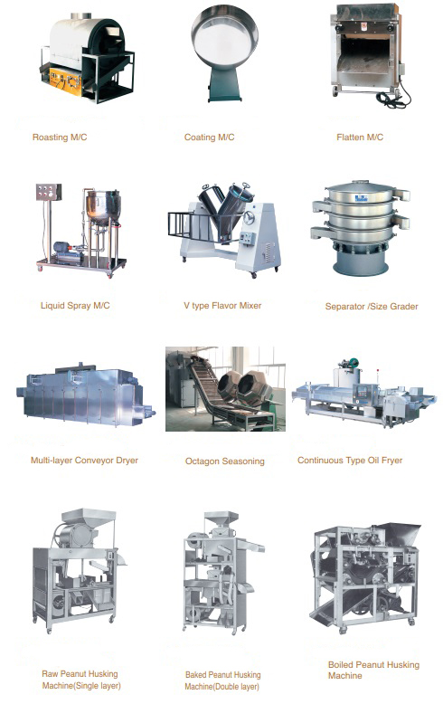 EQUIPMENT INFORMATION OF RELATED PRODUCT